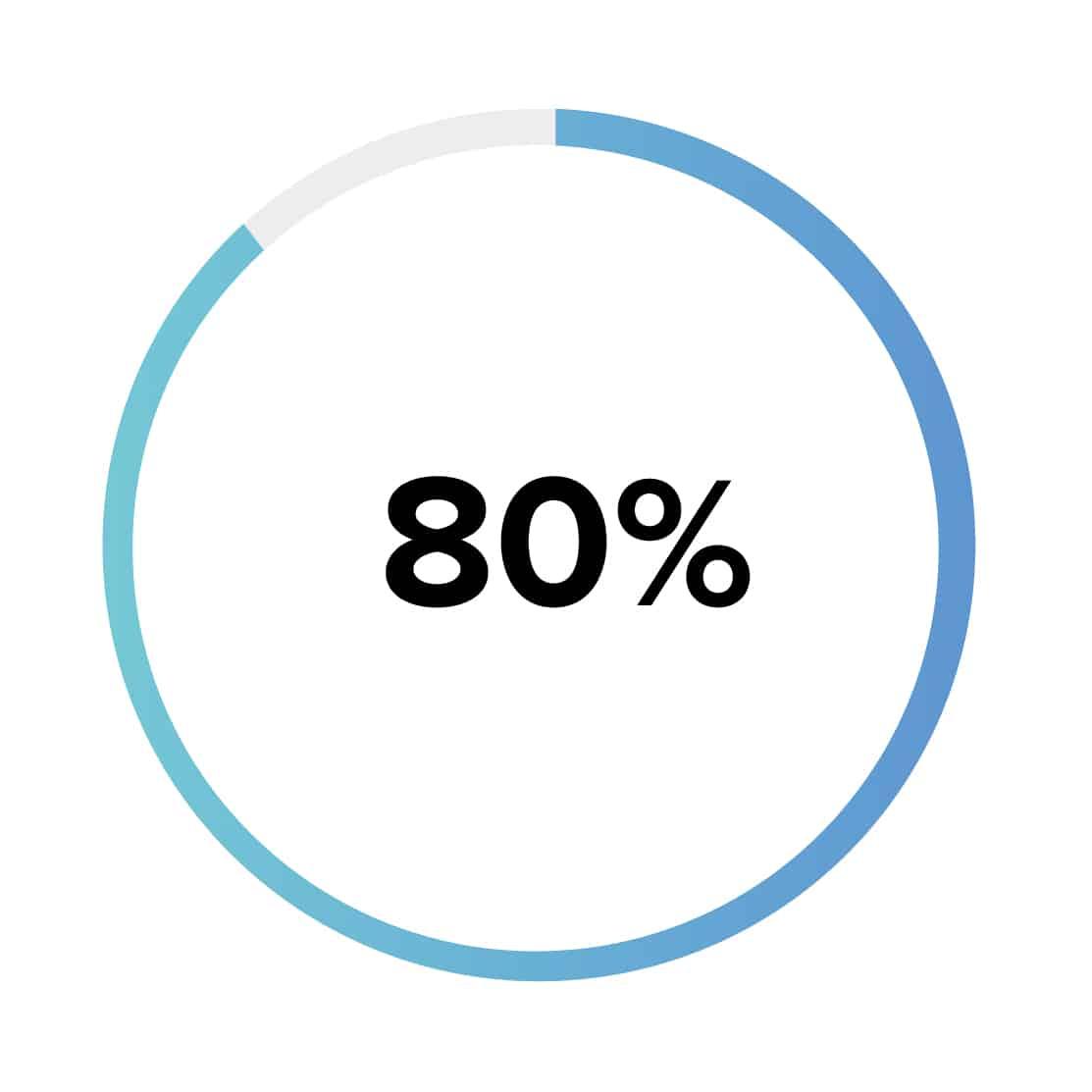 80-prozent-mit-erektionsproblemen-aufgrund-physicher-ursache